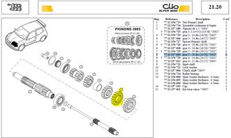 PIGN 5 EME 20DTS PRIMARE 20x28 - Gear 5 - 20 dts (20/28)