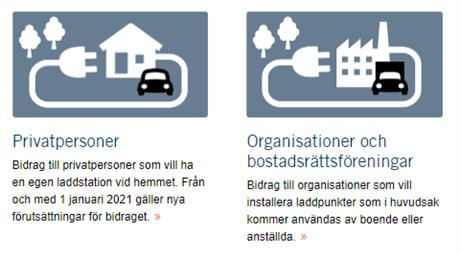 Laddstation för organisationer och bostadsrättsföreningar Bidrag!