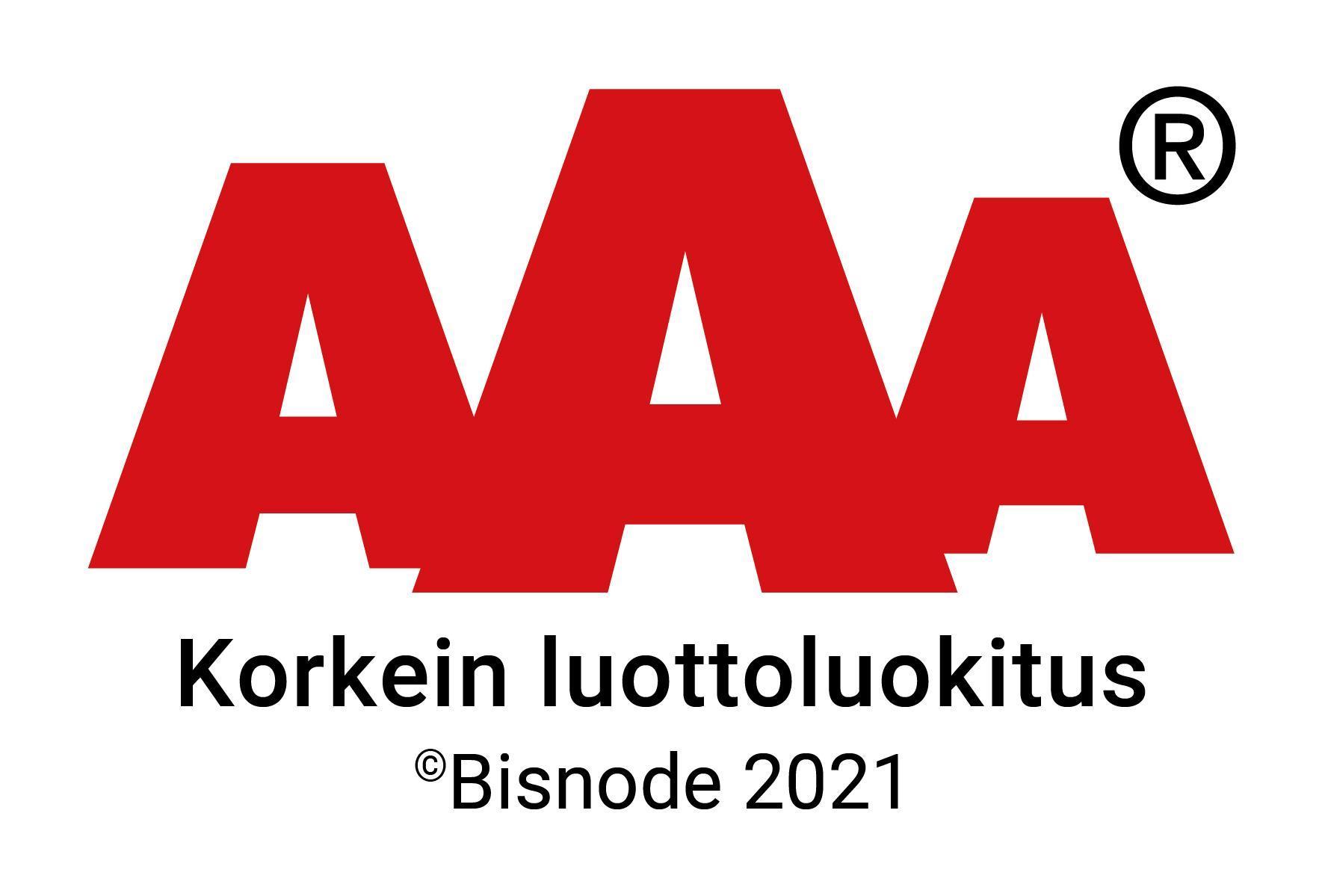 Finnegrip AAA