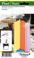 Sticketiketter färgade 40-p