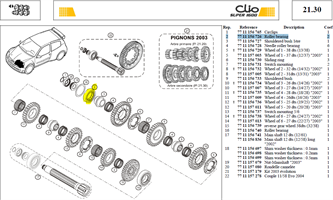 RLT ROULEAUX - Roller bearing