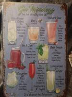 Gin cocktails, peltitaulu nro 1