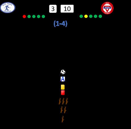 Lille Tøyen - KFUM: 3-10 (1-4)