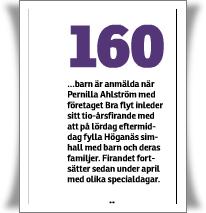 160 barn är anmälda..
