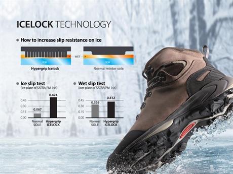 Treksta Icelock Technology