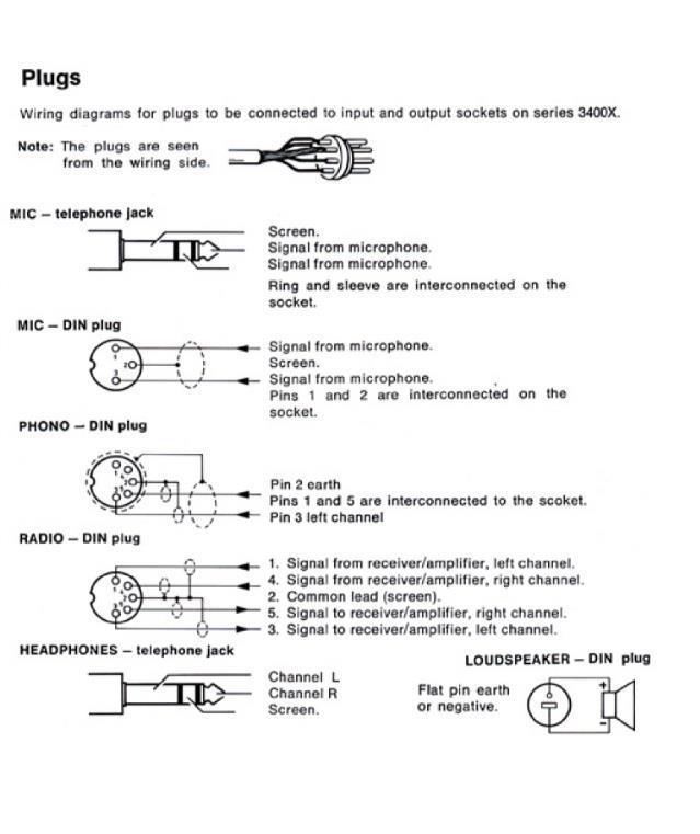 DIN-plugger