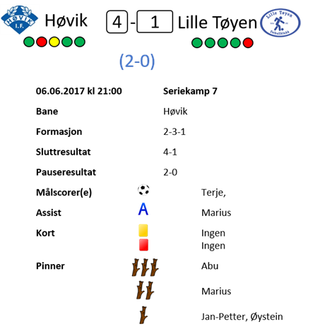Høvik - Lille Tøyen: 4-1 (2-0)