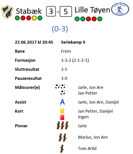 Stabæk - Lille Tøyen: 3-5 (0-3)