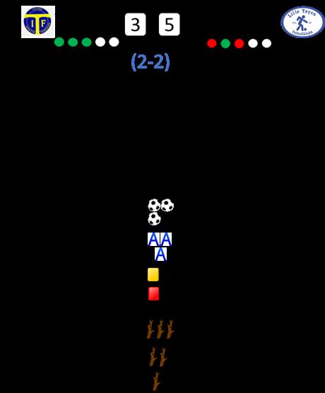 Teisen - Lille Tøyen: 3-5 (2-2)