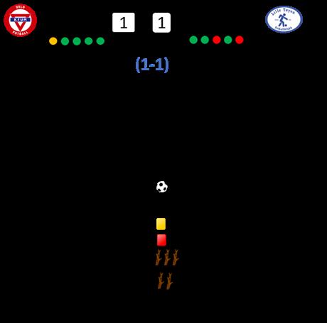 KFUM - Lille Tøyen: 1-1 (1-1)