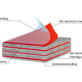ThermoReflekt Polynum Multilager 7L 24 m2