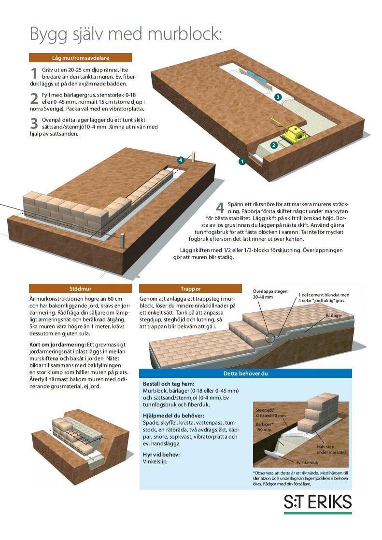 Bygg själv med murblock