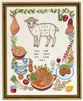 Styckningsdetaljer Lamm/får