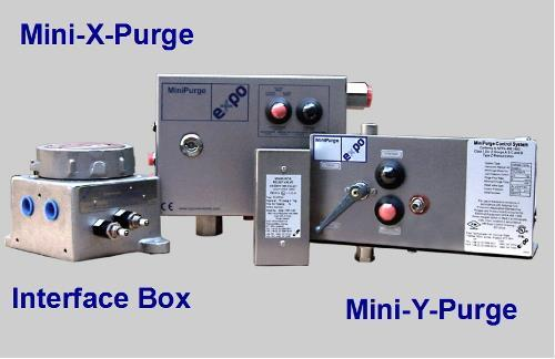 Expo's Purge & Pressurization Capabilities