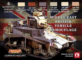 Middle East British vehicle camuflage