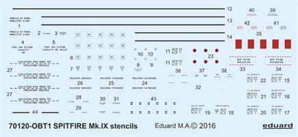 Spitfire Mk.IX stencils for Eduard