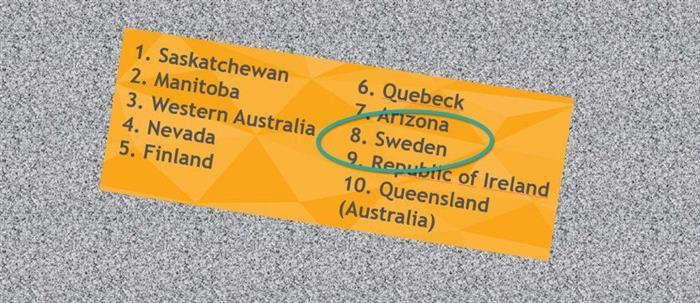Sverige topprankat i lista över attraktiva gruvländer