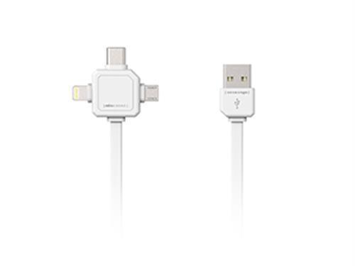 KABEL, USB A - MULTISYNC, ALLOC