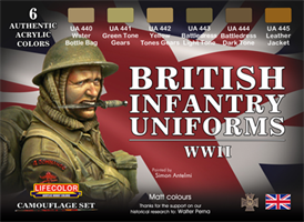 British Infantry Uniforms WWII