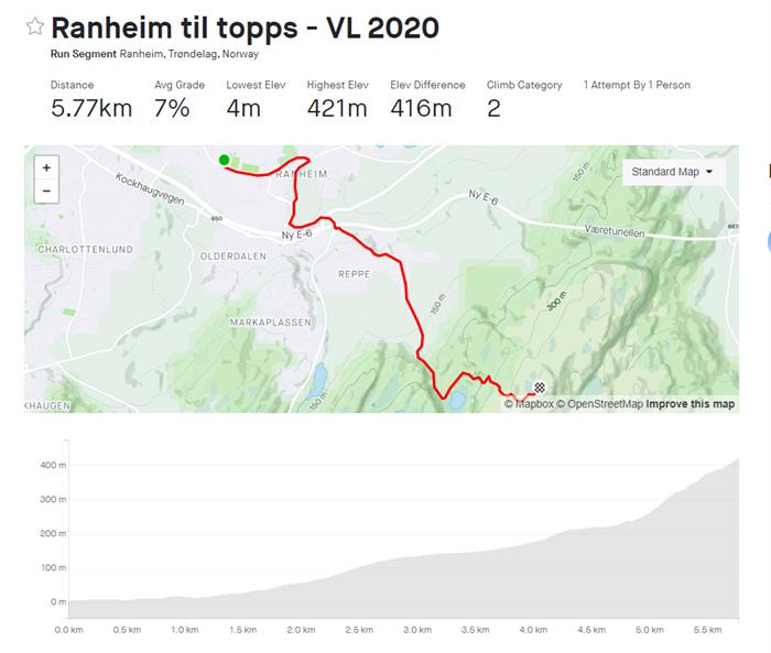 Ranheim til topps VL, løp når det passer deg i perioden 20.09-04.10.