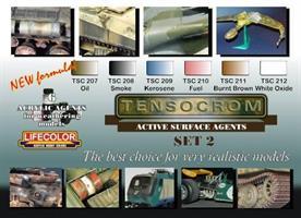 Tensocrom set # 2