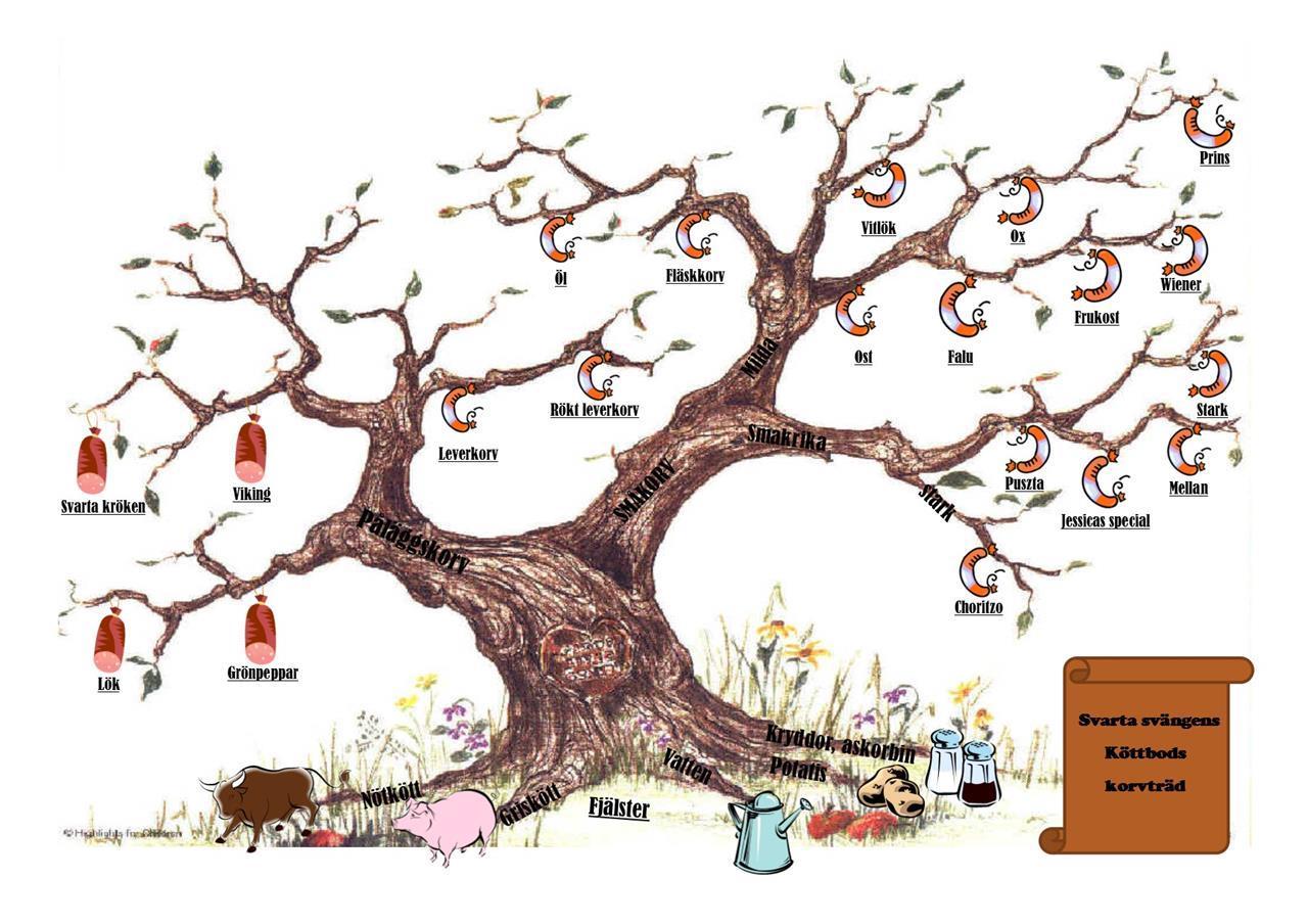 korvträd