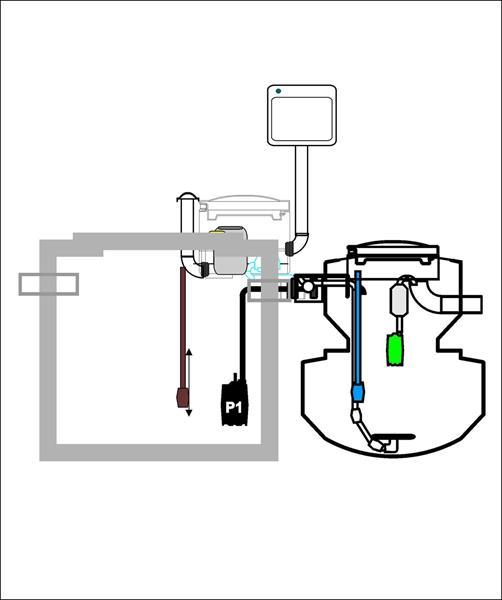 PA0.8 MULTI BioChem