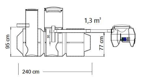 BioBox XL / Saostuskaivo SK1300 Biologinen harmaavesisuodatuspaketti